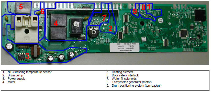 Ewm Washing Machine Circuit Control Board Component Side on Washing Machine Wiring Diagram