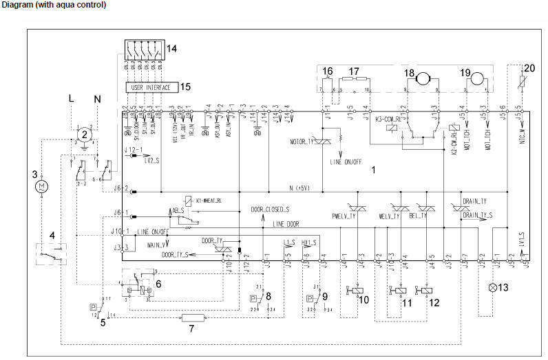 electrolux dryer wiring diagram electrolux image electrolux dryer wiring diagram electrolux home wiring diagrams on electrolux dryer wiring diagram