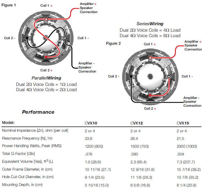 Kicker Comp Vr 12 Wiring Diagram from tehnomagazin.com