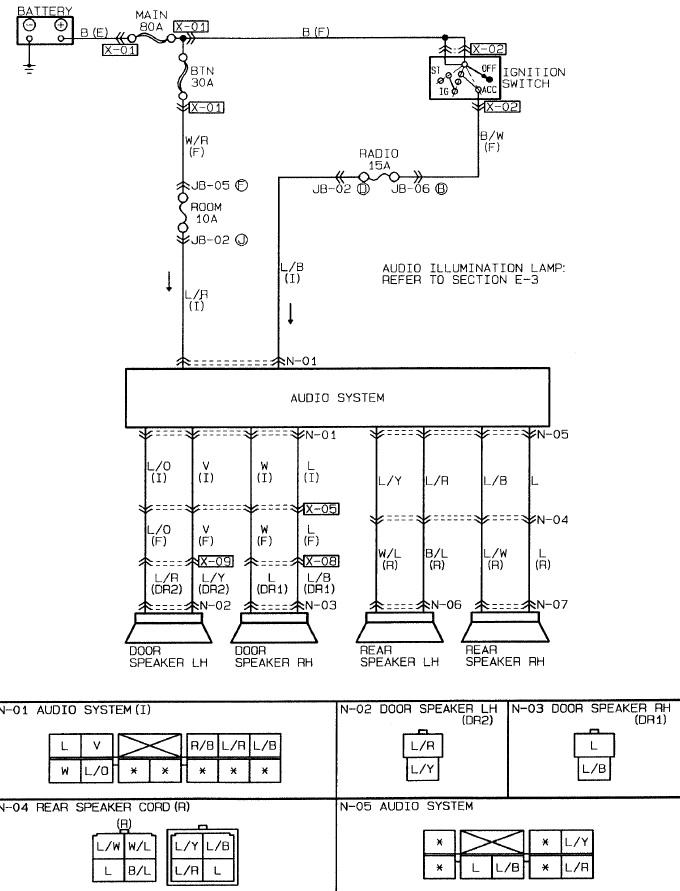 mazda car radio stereo audio wiring diagram autoradio connector wire