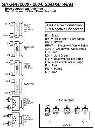 Infiniti Stereo Wiring Diagram - Box Wiring Diagram •box wiring diagram