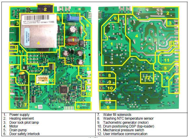 Zanker Washing Machine Wiring Diagram Service Manual Error