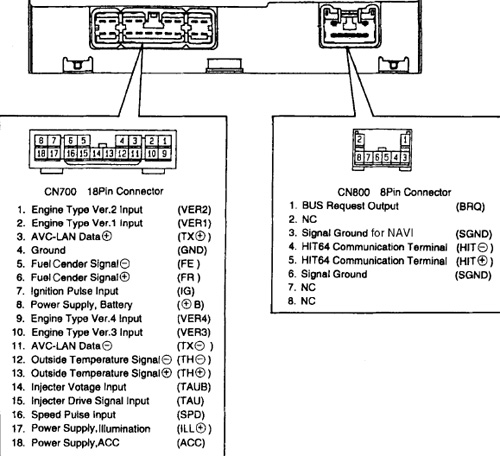 TOYOTA WH8406 car stereo wiring diagram harness pinout connector fujitsu ten wiring diagram 1999 toyota radio wiring diagram  at gsmx.co